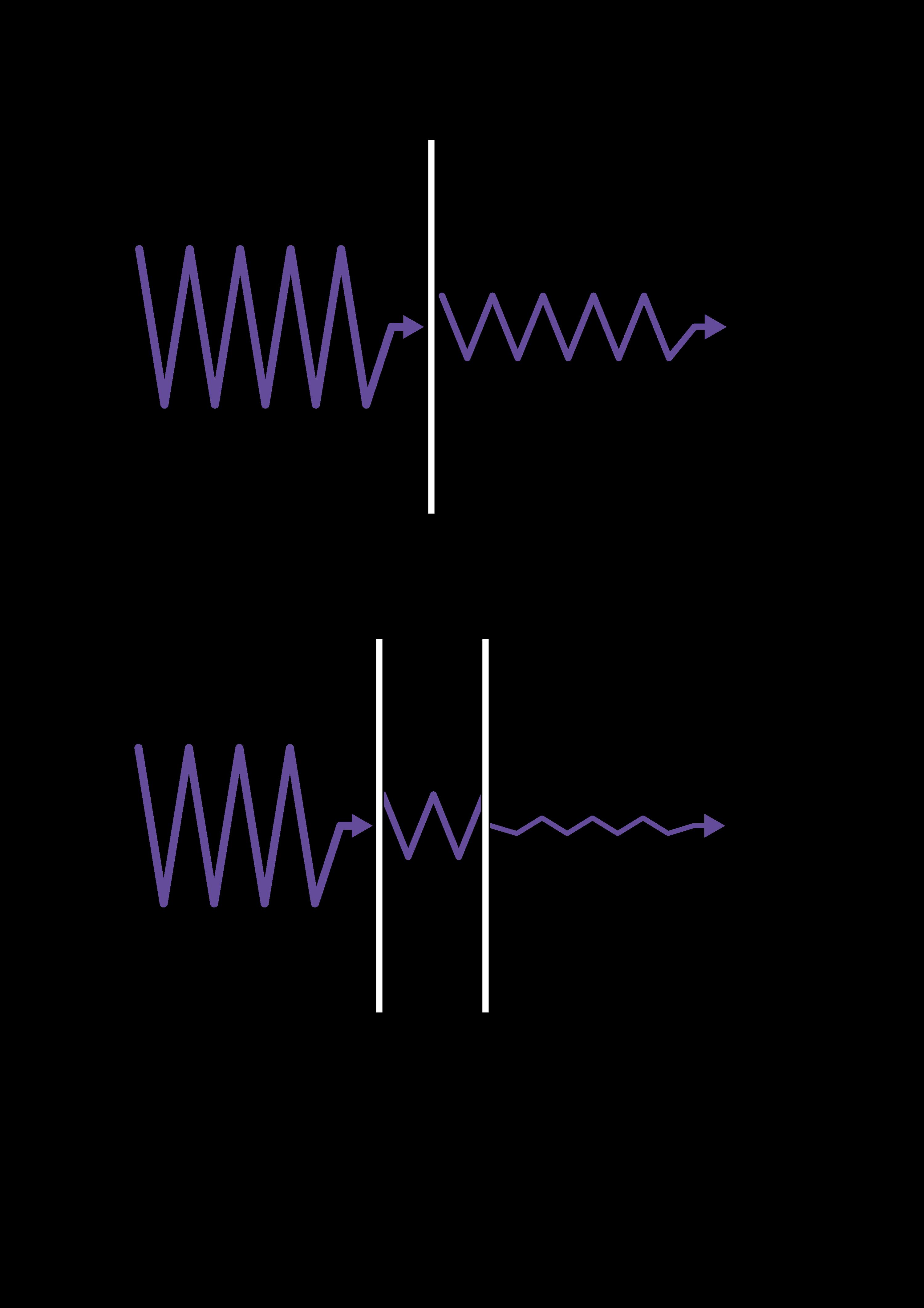 Sound Blockers